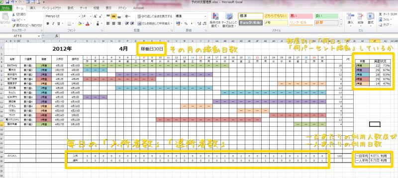 前回は、IF関数とOR関数を使い ... : 1週間スケジュール表 : すべての講義
