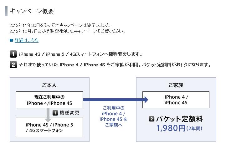 スマホファミリー割   iPhone   ソフトバンクモバイル