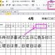Excel~条件付き書式で曜日を色分け